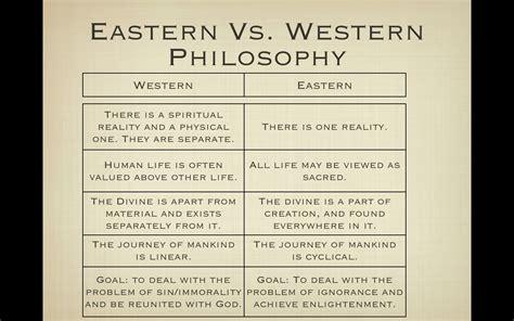 philosophy for as and western vs eastern philosophy badphilosophy