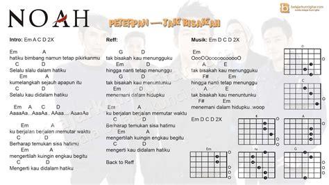 tutorial gitar lagu naruto belajar kunci gitar dan lirik lagu kunci gitar peterpan