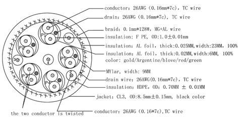 certified hdmi cables cableorganizercom