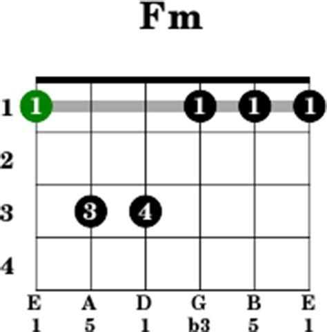 Fm Guitar Chord Easy