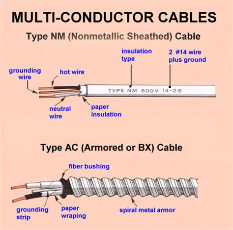 3 wire romex wiring diagram 3 get free image about