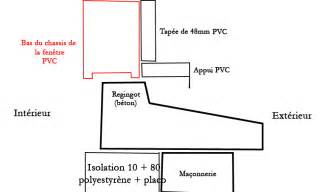 Tapee De Fenetre Pvc Reverbacom