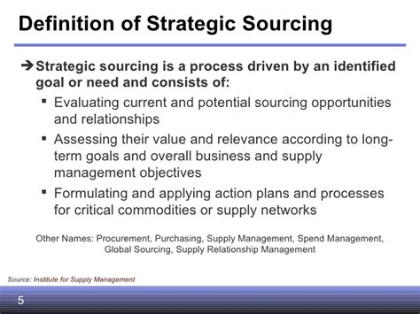 Define Global Mba by Strategic Sourcing