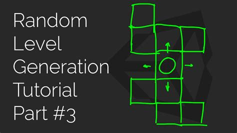 unity tutorial random object unity 3d random level generation tutorial part 3