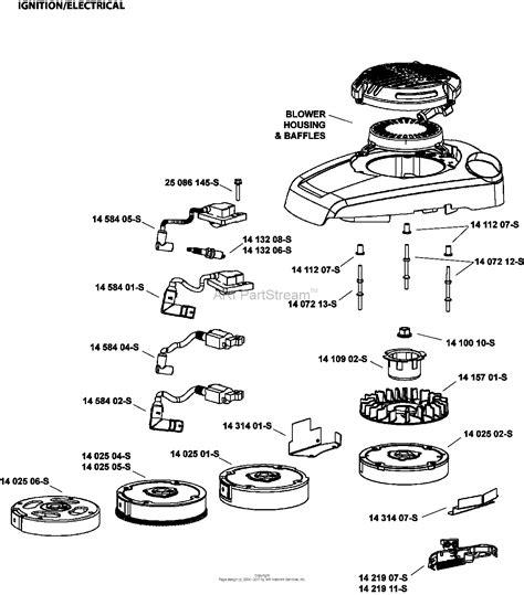 jaguar e type series 2 wiring diagram imageresizertool