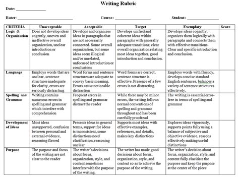 grading rubric template pin standard based grading template rubric for textile on