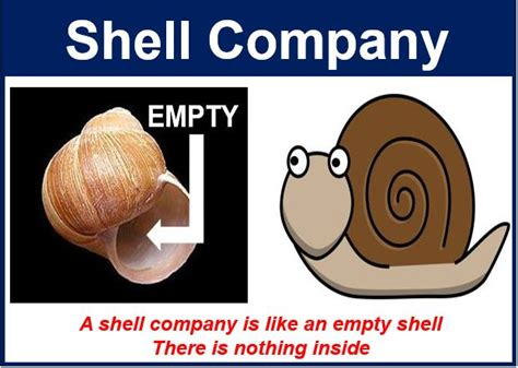 Shelf Company Meaning by What Is A Shell Company Definition And Meaning Market