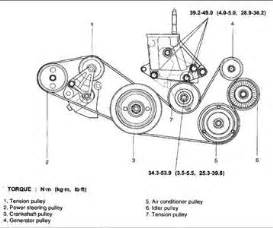 2006 Kia Spectra Belt Diagram Kia Amanti Engine Diagram Get Free Image About Wiring