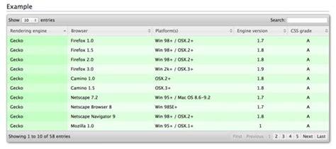 pattern in javascript exle how to set column width in excel using javascript create