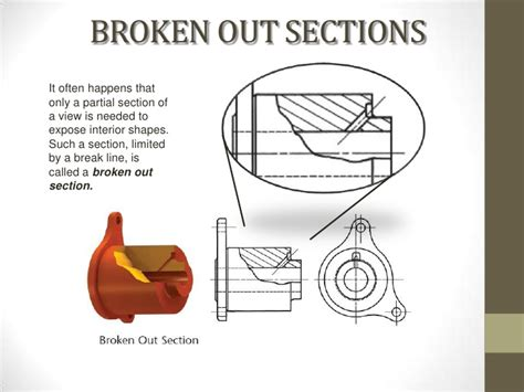 broken out section solidworks class 11 presentation