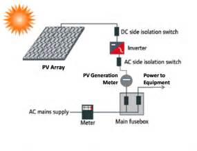 solar pv diagram mapawatt
