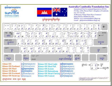 convert pdf to word khmer unicode khmer os keyboard layout 2008 ច ក រ ល ក គ ន ត ន ង