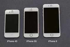 Image result for iphone 5s size comparison. Size: 237 x 160. Source: beato.com