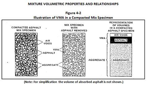 section 9 hma asphalt qms manual all items