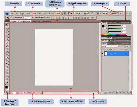 tutorial edit foto menggunakan photoshop cs4 tutorial edit foto dengan efek siluet fisheye dan glass