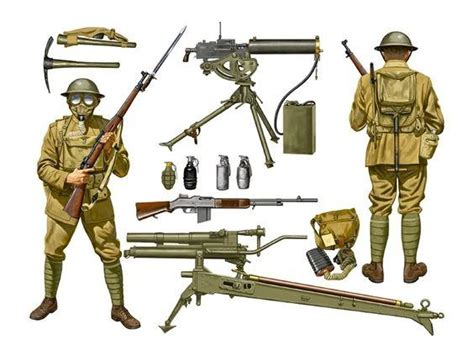 Ottoman Empire The War Machine What Types Of Weapons Were Widely Used During Ww1 Were Machine Guns Prevalent Quora
