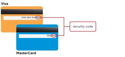 What Is The Security Code On A Mastercard Gift Card - what is csc a knowledge archive