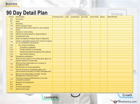 ceo transition plan template chief operating officer 90 transition plan