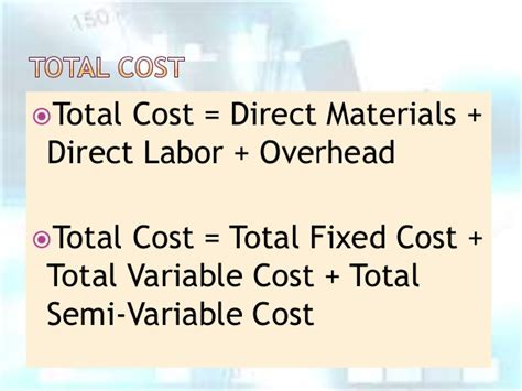Kelley Direct Mba Course Materials Cost by Unit 9 Types Of Costs
