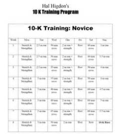 couch to 10k training 1000 images about 10k training plans on pinterest 10k