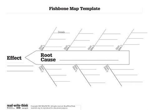 43 Great Fishbone Diagram Templates Exles Word Excel Ishikawa Diagram Template