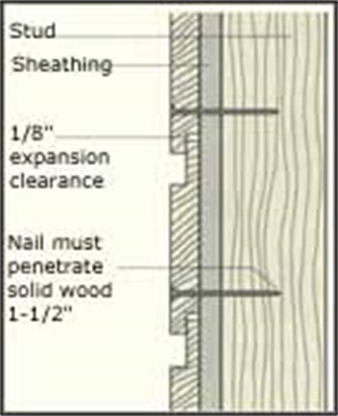 Nailing Shiplap Nu Forest Products Checklist