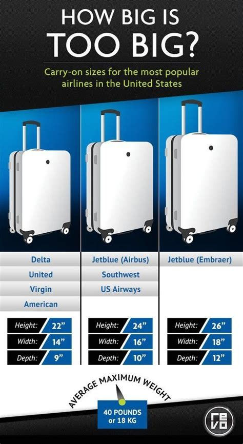 united airlines baggage rules 1000 images about traveling in style on pinterest