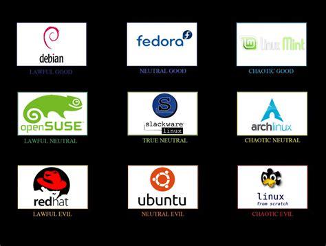 linux memes oc linux distro d d alignment chart 2 0 0 linuxmasterrace