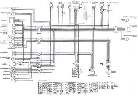 jincheng wiring diagram wiring diagram and schematics