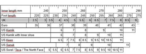 shoe size chart mm shoe size chart size guide and conversion info