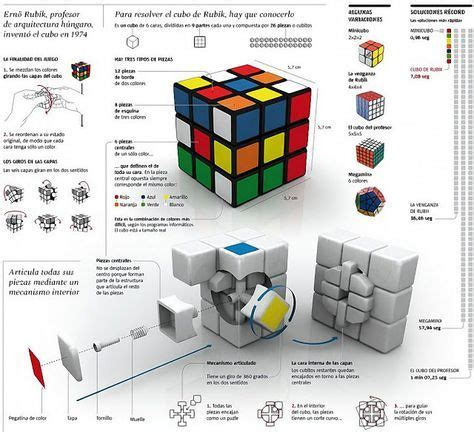 tutorial rubik s tc cube 3x3 bag 2 pemula indonesia youtube 73 best cris bbhermoso images on pinterest rubik s cube