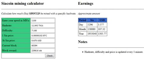 calculator antminer siacoin mining calculator crypto mining blog