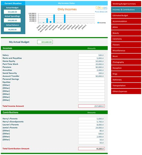 Budget Calculator Spreadsheet by Wedding Budget Calculator And Estimator Spreadsheet