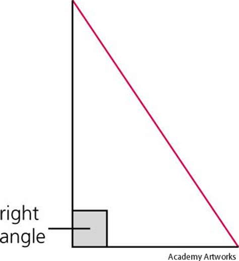 right meaning right angle dictionary definition right angle defined