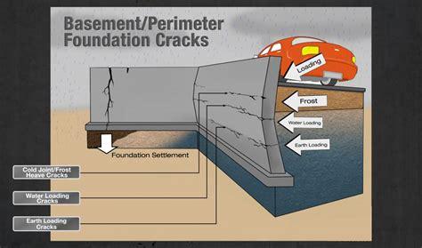 repairing basement wall cracks cracked basement walls basement finishing