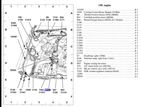 zf2 change layout in module what is the fuel pump relay location 2002 ford mustang v6