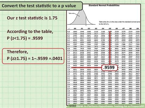 calculator z test statistic how to perform hypothesis testing for a proportion 8 steps