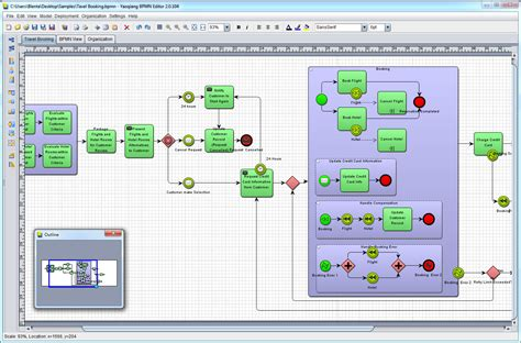 bpmn diagram open source bpmn diagram open source choice image how to guide and