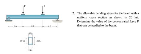 uniform cross section the allowable bending stress for the beam with a u