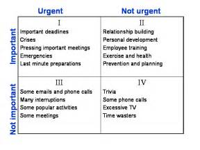 franklin covey planners paper vs electronic