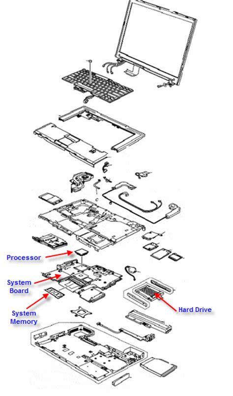 hp laptop parts diagram hp laptop parts diagram