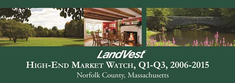 Norfolk County Property Records Norfolk County Real Estate News High End Market Q1 Q3 2006 2015 Landvest