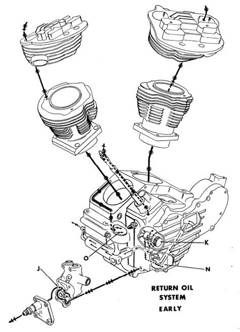 1948 Panhead Wiring Diagram - Wiring Diagram