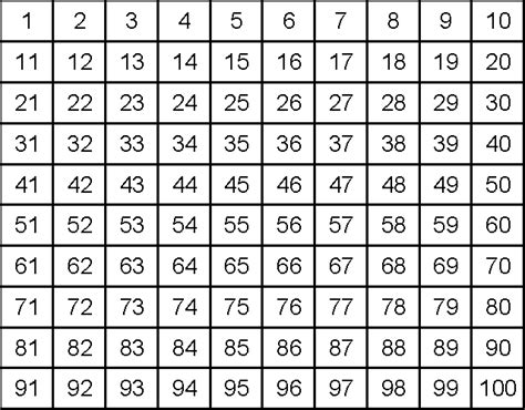 free printable numbers 1 to 100 search results for printable number grid 1 100