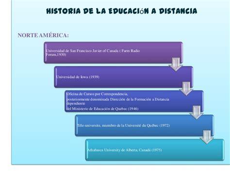 nueva correspondencia 1955 1972 8426403867 historia de la educaci 243 n a distancia