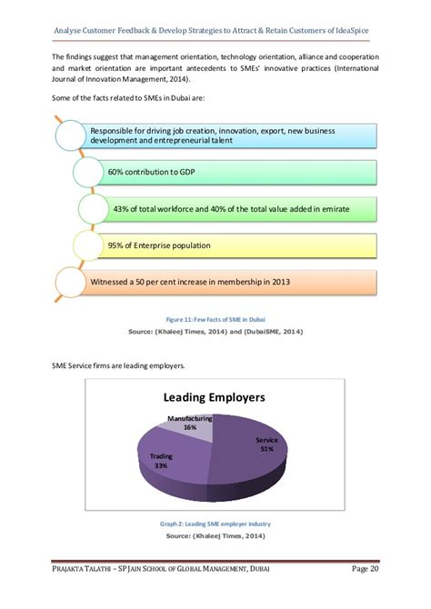 Sp Jain Global Mba Contact by Analyse Customer Feedback And Develop Strategies To