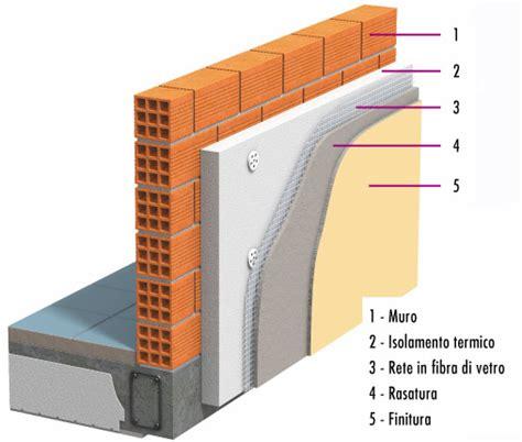 lade da esterno a muro eneredil 187 isolamenti termici