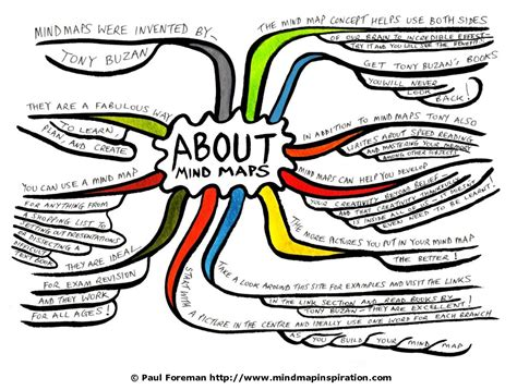 pattern notes tony buzan mind mapping a way to get in depth knowhow about