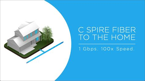 C Spire Home by C Spire Kicks Pre Registration For Its Mississippi