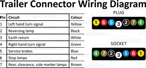 6 pin trailer wiring diagram australia efcaviation